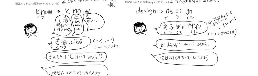 英単語の覚え方のイラストです