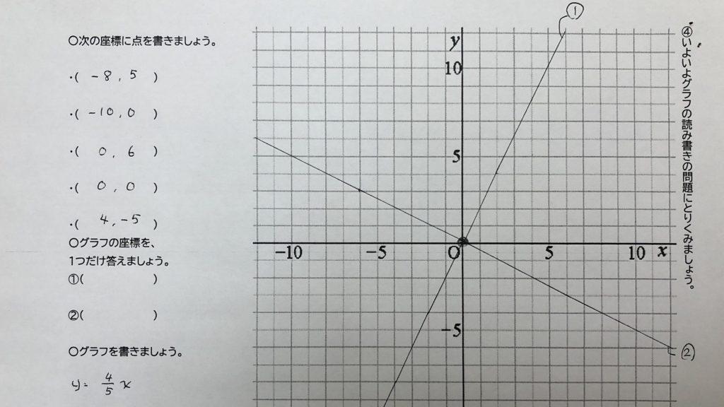 中学一年生 座標 関数問題 数学